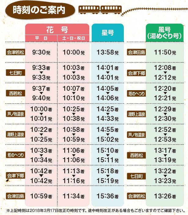 福島旅遊-會津浪漫號展望景觀列車&必遊景點 訂位和交通資訊 @愛旅行 - 右上的世界食旅