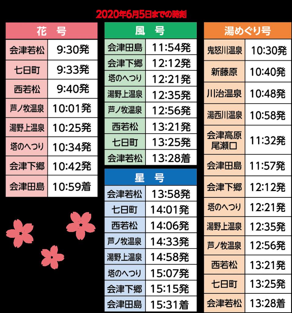 福島旅遊-會津浪漫號展望景觀列車&必遊景點 訂位和交通資訊 @右上的世界食旅